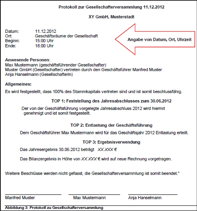 essay: haftungsfalle(n) – gmbh geschäftsführer teil ii, Einladungen